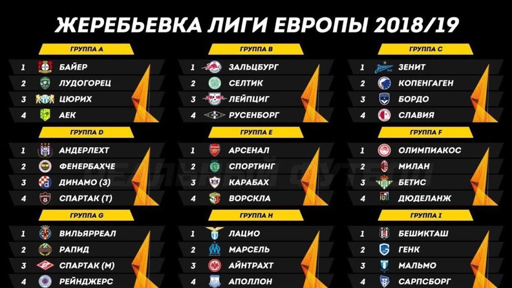 zherebevka-1-16-finala-ligi-evropy-uefa-2018-2019-rezultaty