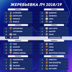 zherebevka-1-8-finala-ligi-chempionov-uefa-2018-2019-rezultaty