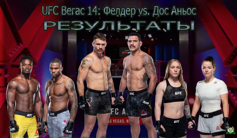 rezultaty-ufc-fight-night-182-zarplaty-raspisanie