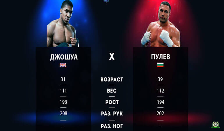 ehntoni-dzhoshua-kubrat-pulev-13-dekabrya-2020-polnyj-boj-kard